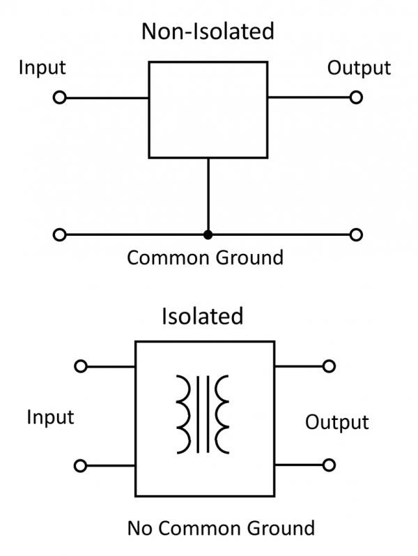 Knowledge about DC-DC converters