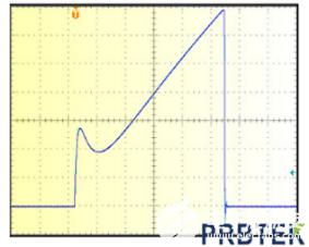 Application field of PEM CWT Rogowski coil
